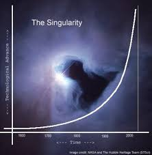 The Singularity depicted in a graph denoting the rapid acceleration as the time predicted for its beginning approaches. Google Images
